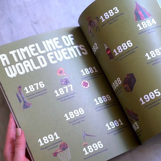 Timeline World Events Issue Three
